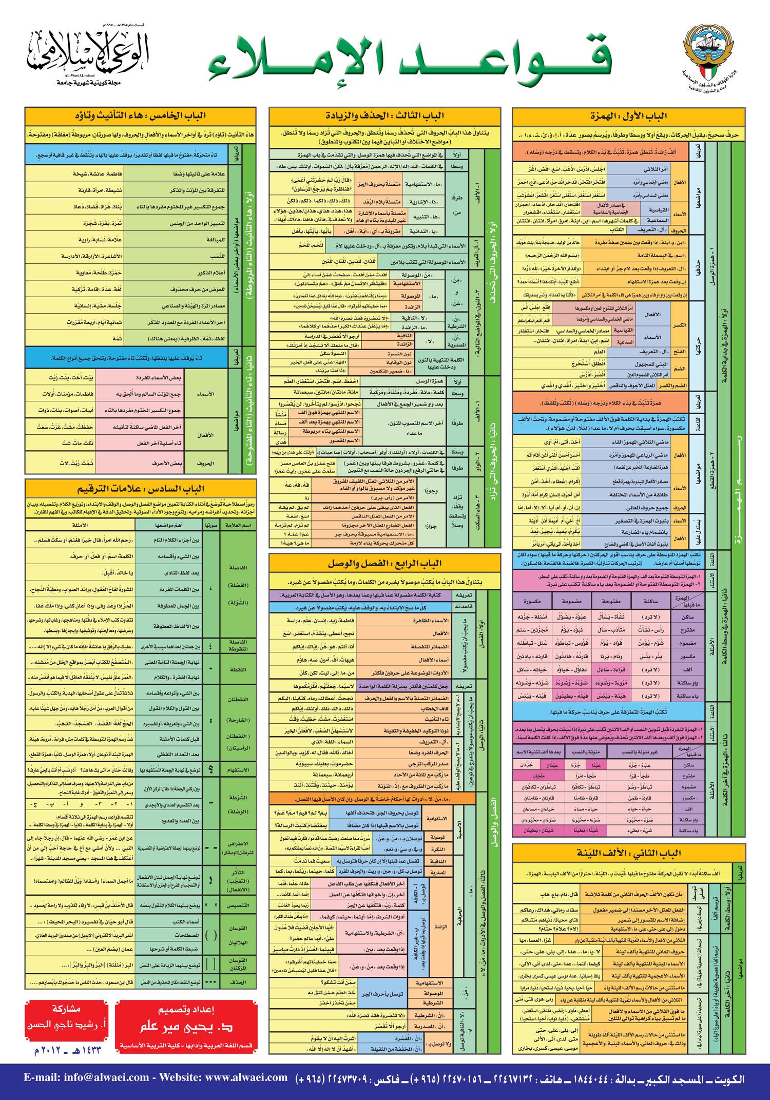 قواعد الصرف pdf