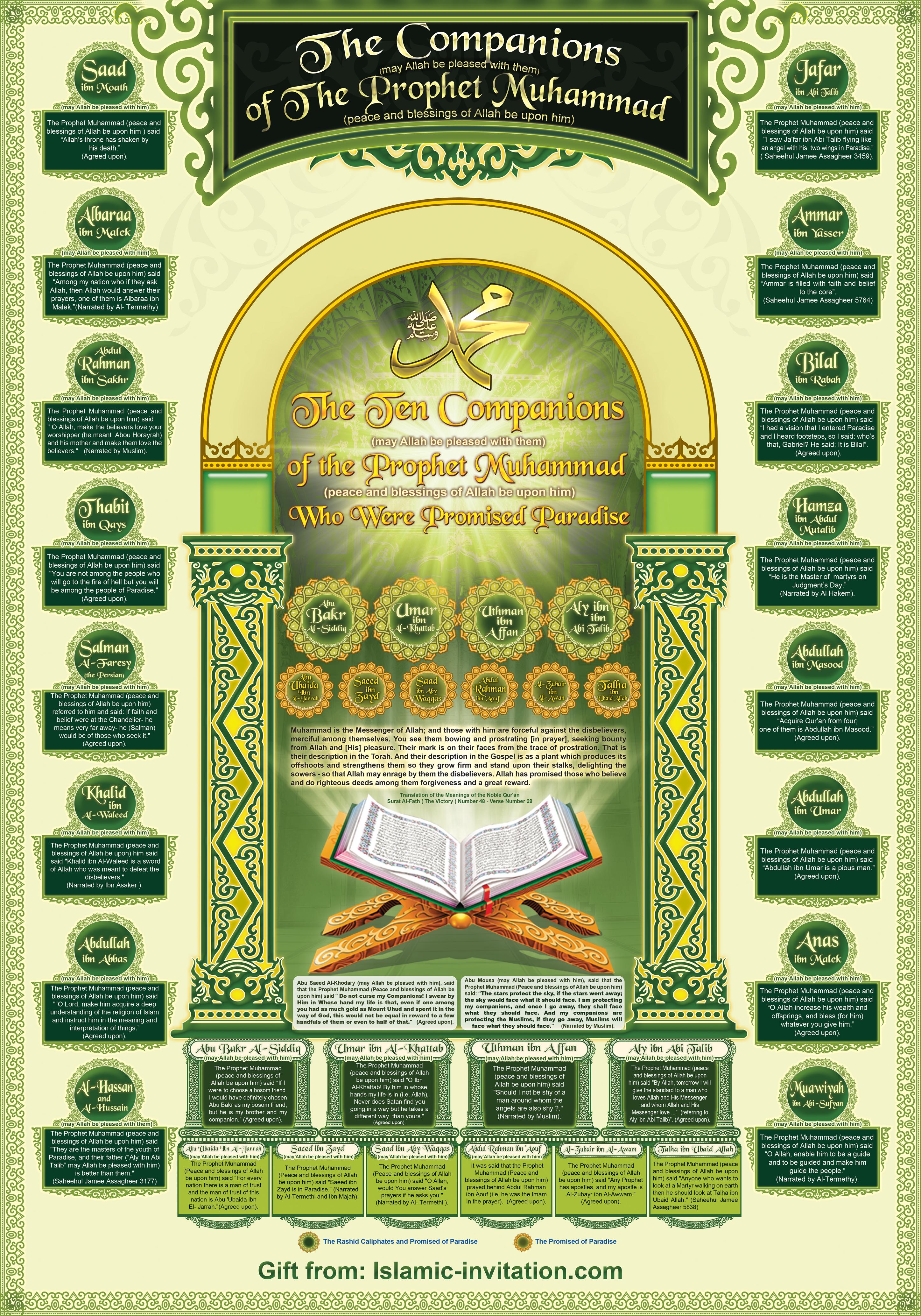 how to talk to prophet muhammad